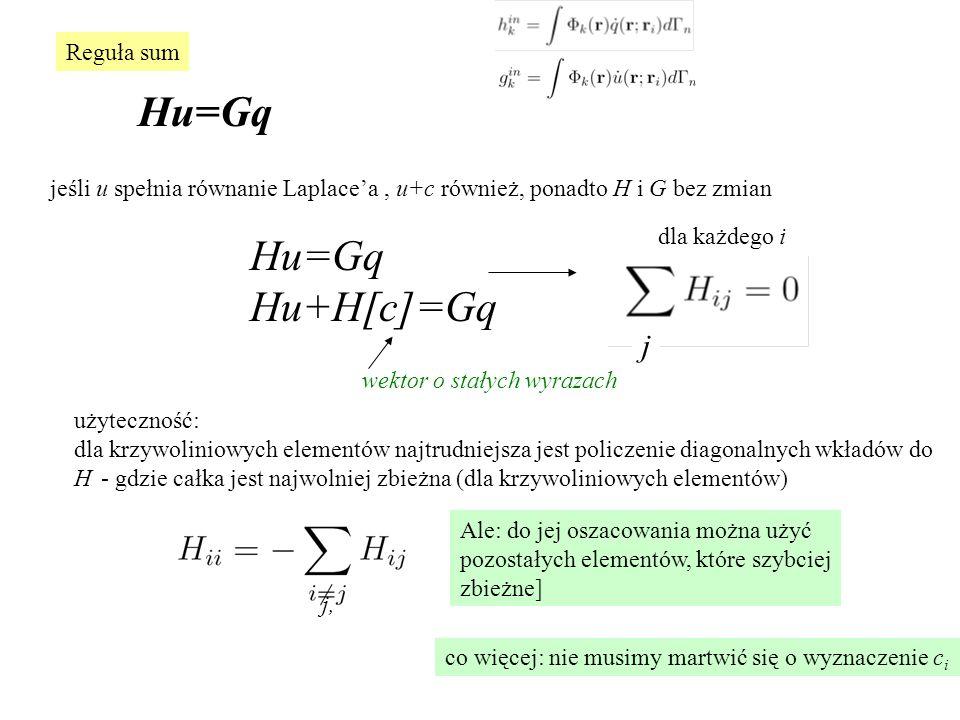 Hu=Gq Hu=Gq Hu+H[c]=Gq j Reguła sum